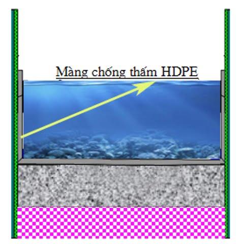 Chức năng của màng chống thấm HDPE